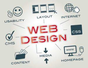 5 Guidelines of Good Web Design and Usability
