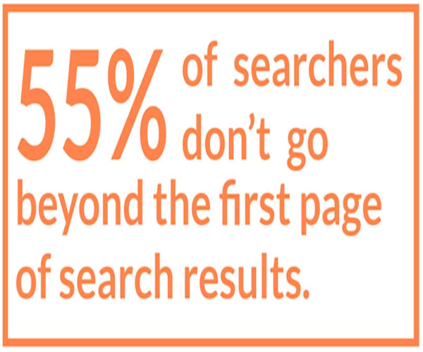 Why use NTXWD for Search Engine Optimization?