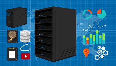 Custom Database Applications & Development