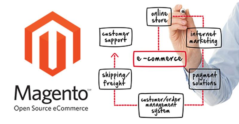 New Magento eCommerce Projects
